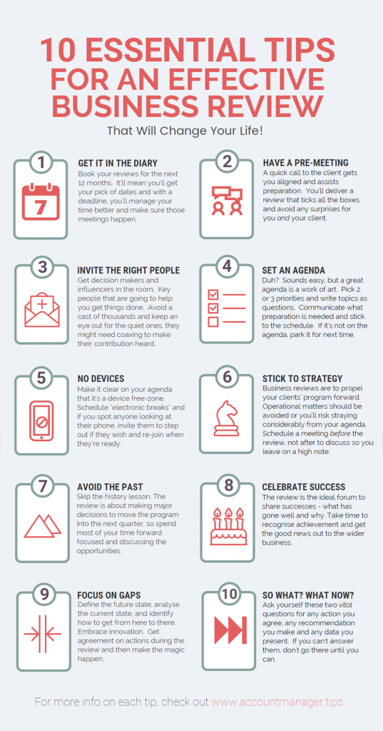 Infographic summarising 10 tips for an interactive and strategic business review meeting (also known as a QBR meeting)