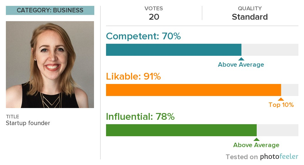 PhotoFeeler has real people anonymously review your LinkedIn photo in the areas of competence, likeability and influence.