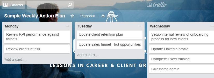 Trello sample weekly plan by day of the week.  The app will help stay organized and on top of your task management.
