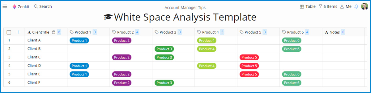 Free White space analysis template in Zenkit